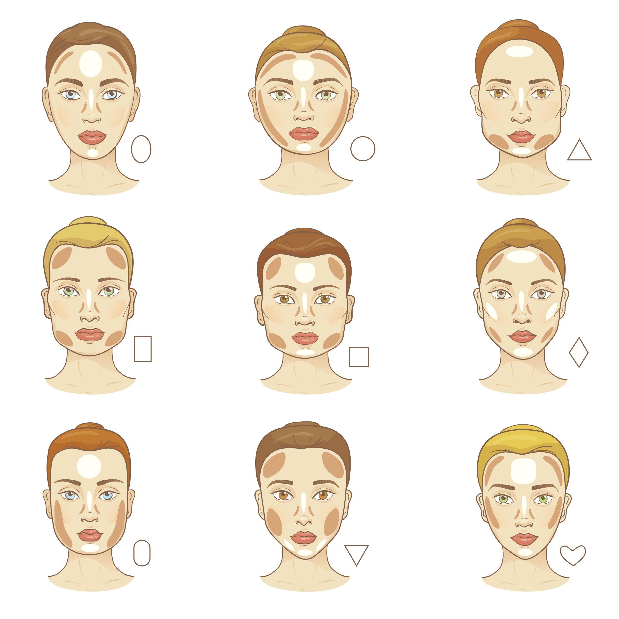 ansigtsformer og frisurer