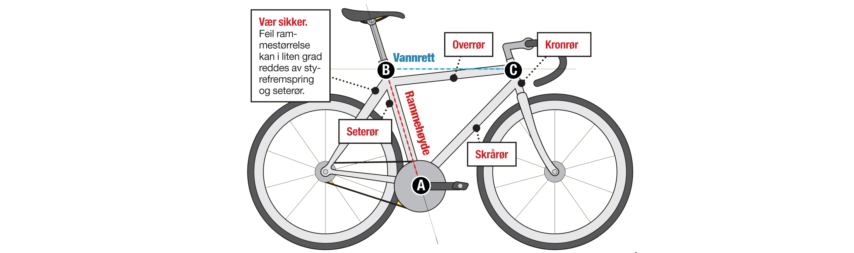 ramme sykkel størrelse