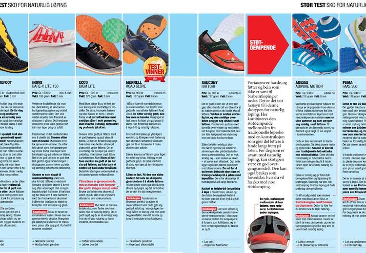 14c42319 Løpesko: Test og anmeldelse av løpesko for naturlig løping 2012 | Aktiv  Trening