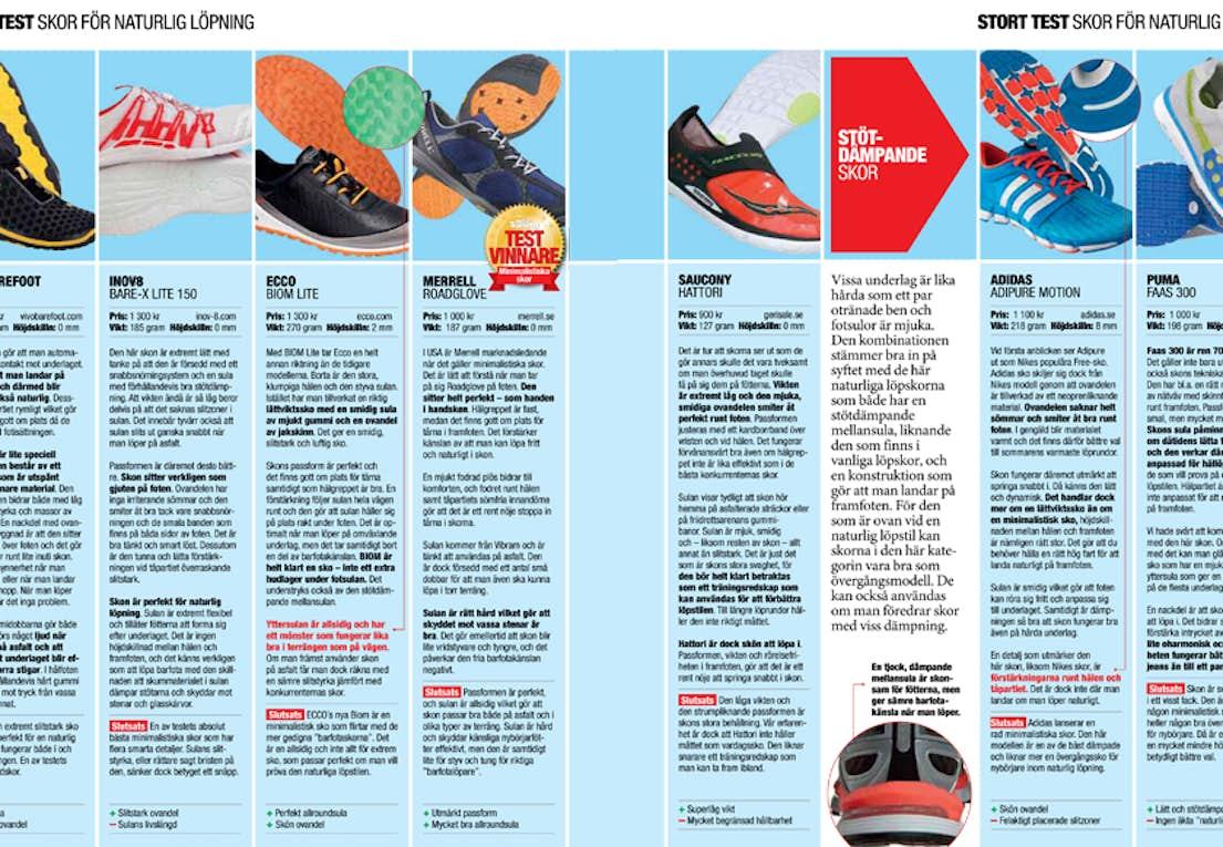 Löparskor  Test av löparskor för naturlig löpning 2012  044b43a8a0199