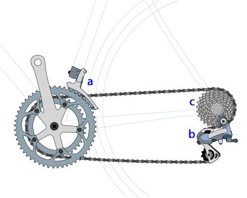 tandhjul cykel baghjul