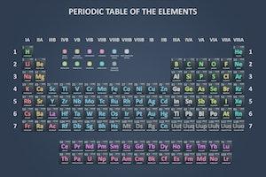 Det periodiske system 0