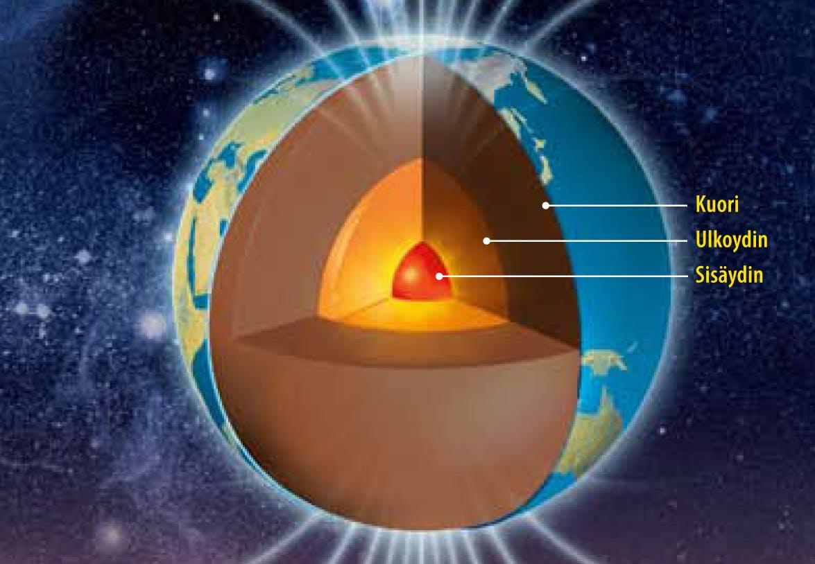Maan Magneettikenttä