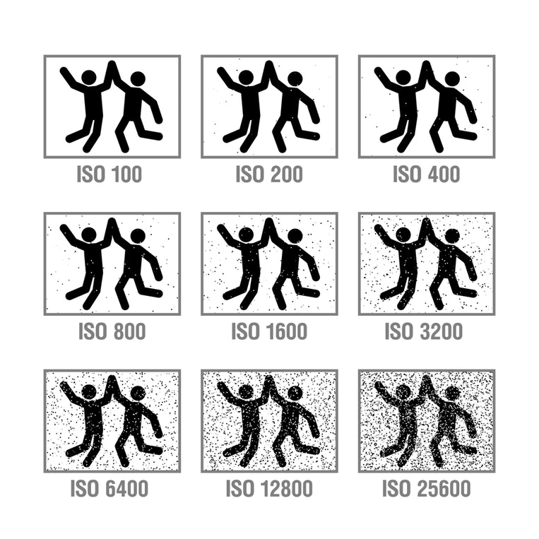 ISO-arvo esimerkki kuva.
